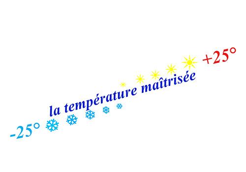 transport express température dirigée Pays de Loire